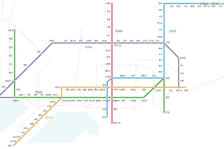 信息中心 【回顾招聘】深圳地铁   深圳地铁和中广核工程公司的待遇